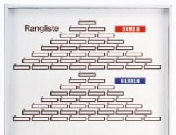 Rangliste Tannenbaumsystem - 2 Ränge Maße: 70 x 50 cm - mit Alu-Rahmen